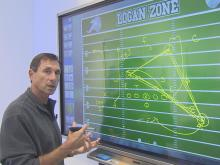 Coaching 101: Knowing a football play