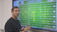 Coaching 101: Safety rotation
