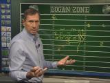 Coaching 101: Split back and inverted veer