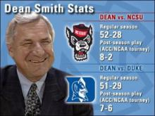 Dean vs. NCSU and Dean vs. Duke
