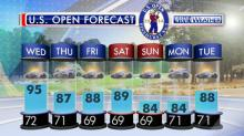 WRAL forecast: U.S. Open