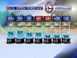 The forecast for the Sandhills area features high temperatures in the 90s and high humidity each day of the women's U.S. Open.