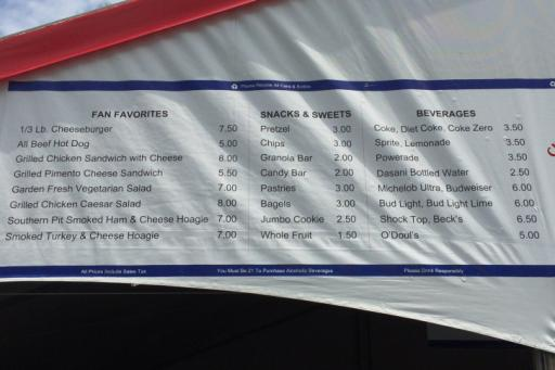 US Open concession prices