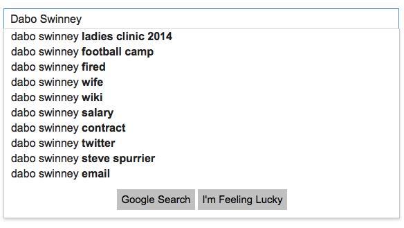 Google Dabo Swinney